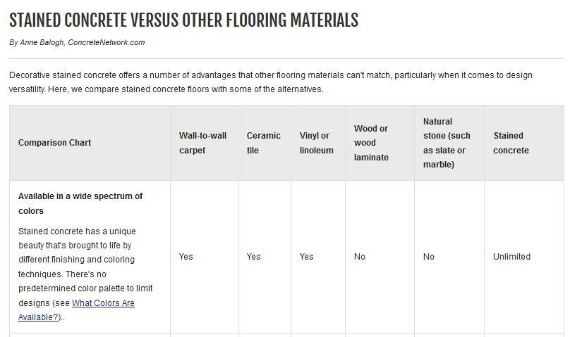 concrete_flooring_versus_laminate.jpg